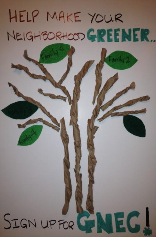 GNEC Tree